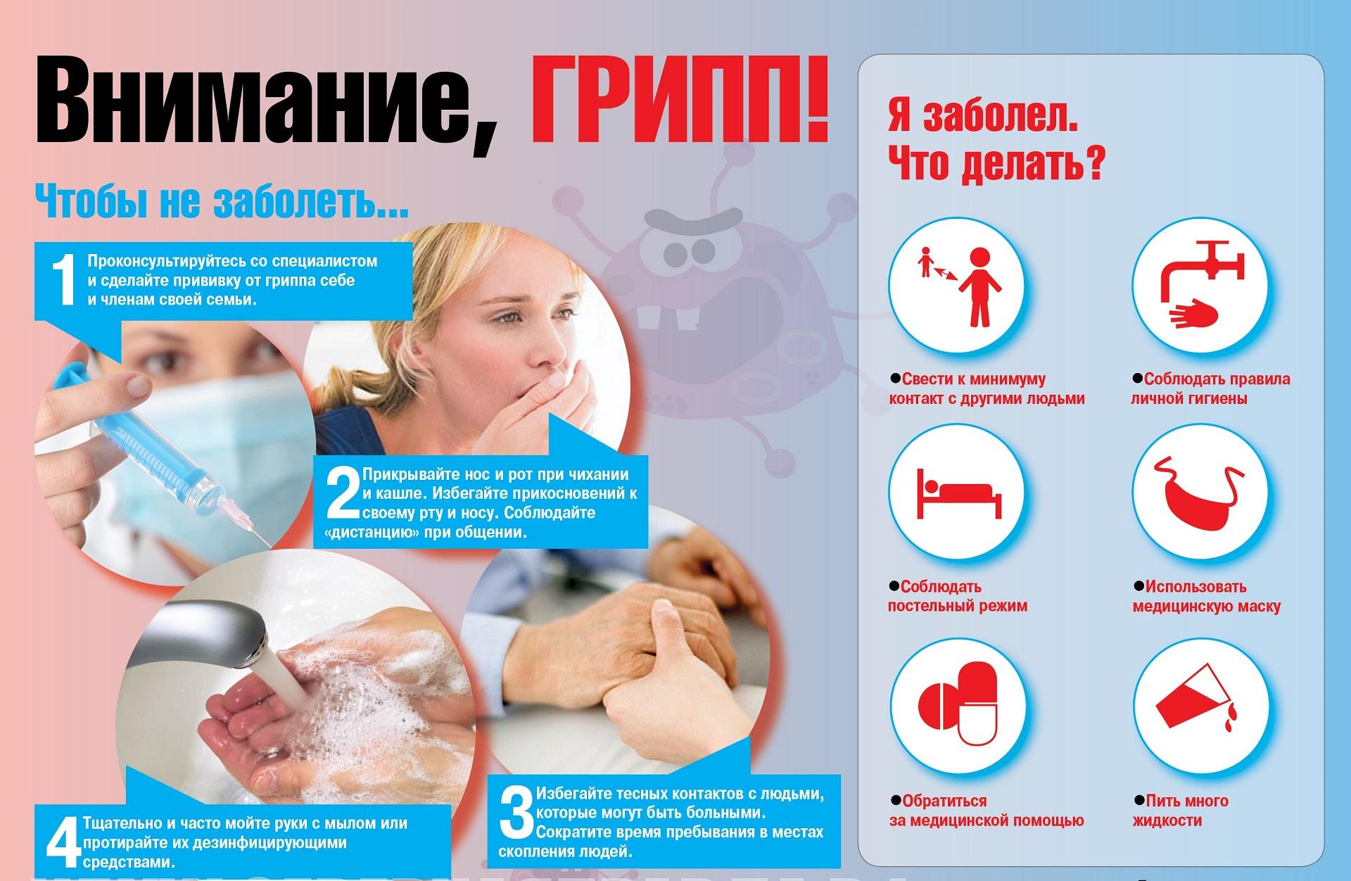Картинка меры профилактики гриппа